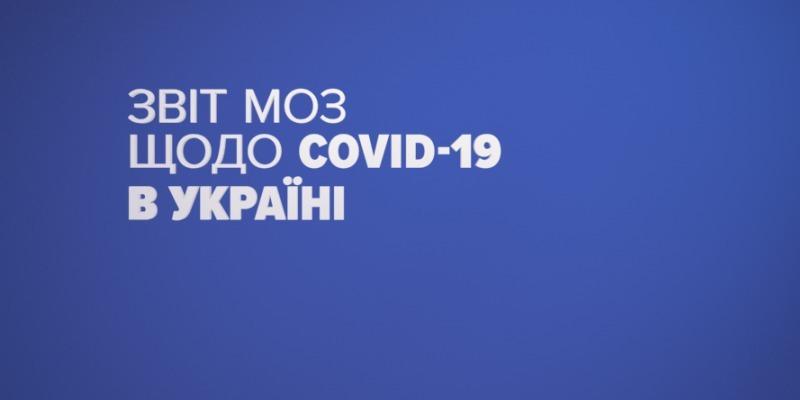 В Україні за добу зареєстрували 836 випадків коронавірусу