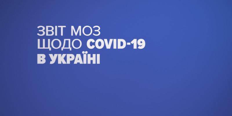 5 334 нових випадки COVID-19 зафіксовано в Україні