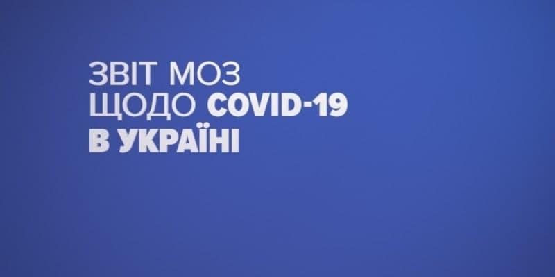 2 656 нових випадків коронавірусної хвороби COVID-19 зафіксовано в Україні станом на 9 лютого 2021 року