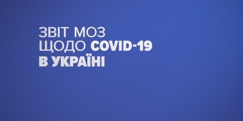4 286 нових випадків коронавірусної хвороби COVID-19 зафіксовано в Україні