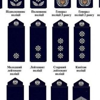 Стало відомо чим прикрасять погони нової української поліції