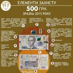Відсьогодні в обігу з'явиться оновлена банкнота номіналом 500 гривень