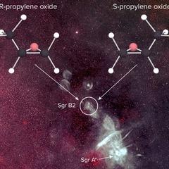 У космосі знайшли ключ до розгадки появи життя