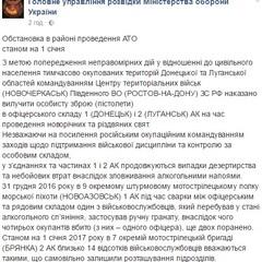 «Безглузда» смерть 4 бойовиків на Донбасі в новорічну ніч