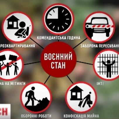 Марчук пропонує Порошенку ввести воєнний стан