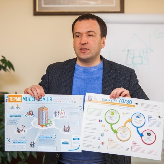 У Києві з'являться громадські енергоінспектори, що контролюватимуть нарахування за опалення