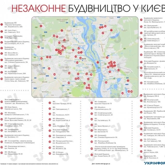 У Києві журналісти нарахували 62 незаконних будівництва