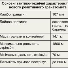 Українці розробили новий реактивний гранатомет (фото)