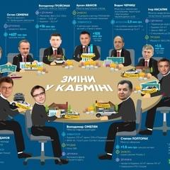 Як розбагатіли українські міністри за 2017 рік