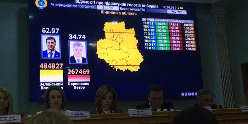 Оголошено офіційний результат виборів президента