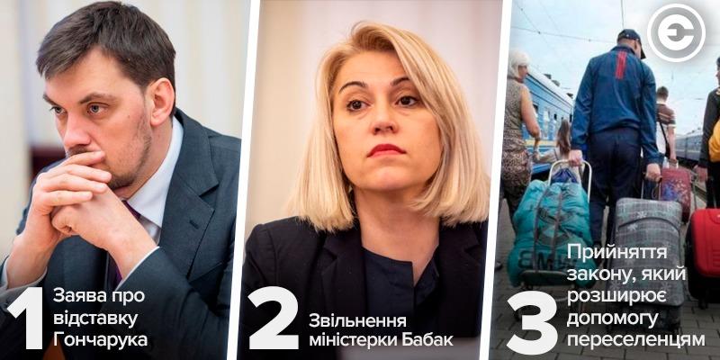Найголовніше за день: заява про відставку Гончарука, звільнення міністерки Бабак та прийняття закону, який розширює допомогу переселенцям