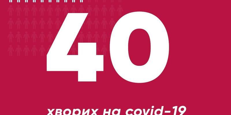 Кількість киян, що захворіли на COVID-19, збільшилася до 40 осіб, - Кличко